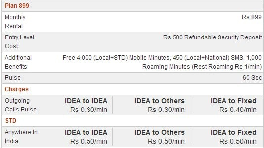 New Mobile Roaming Charges Plans 2013 Airtel Vodafone